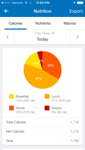 My Favorite Fitness App That Helps You Succeed